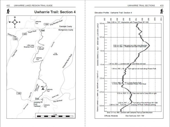 Trail map and profile pages from the Uwharrie Lakes Region Trail Guide